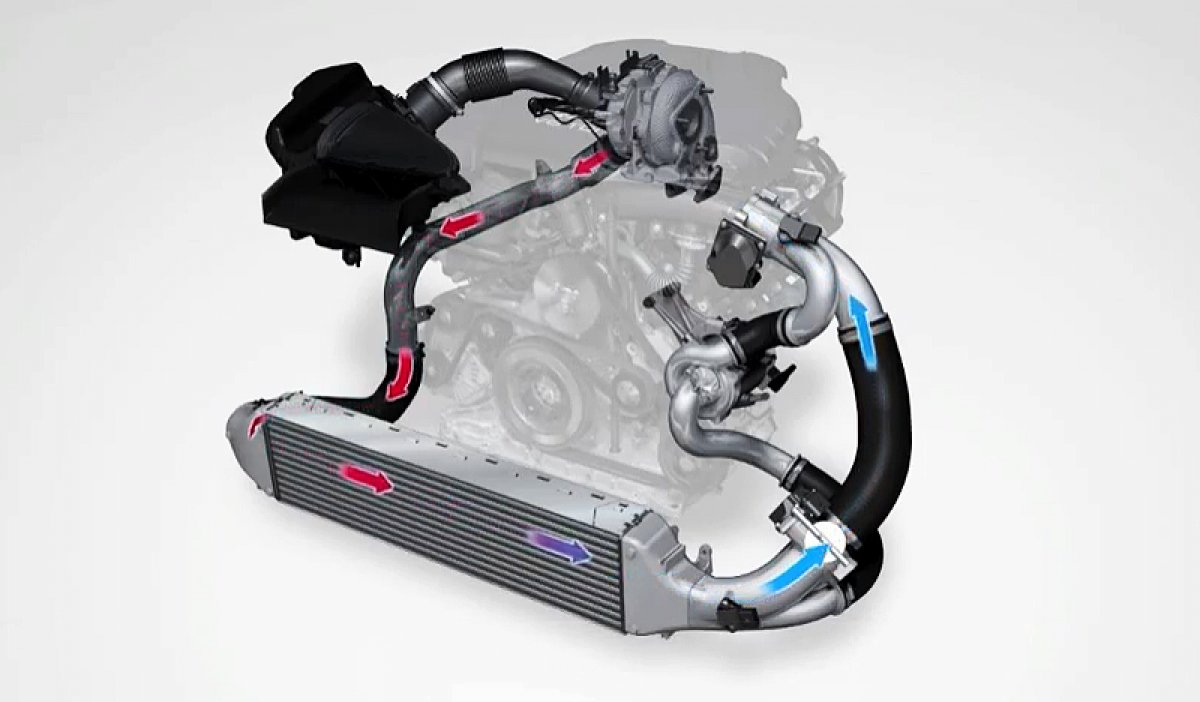 Audi Rs5 Tdi Electric Turbocharger